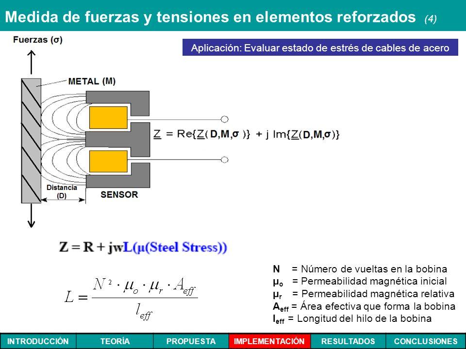 Medida de fuerzas y tensiones en elementos reforzados (4)