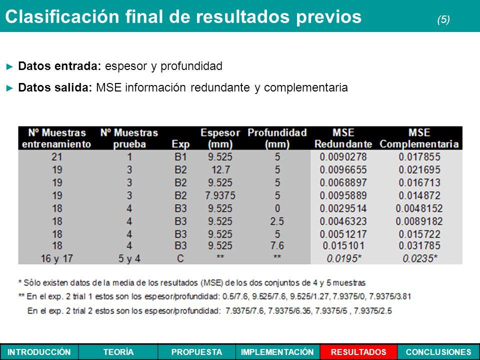 Clasificación final de resultados previos (5)