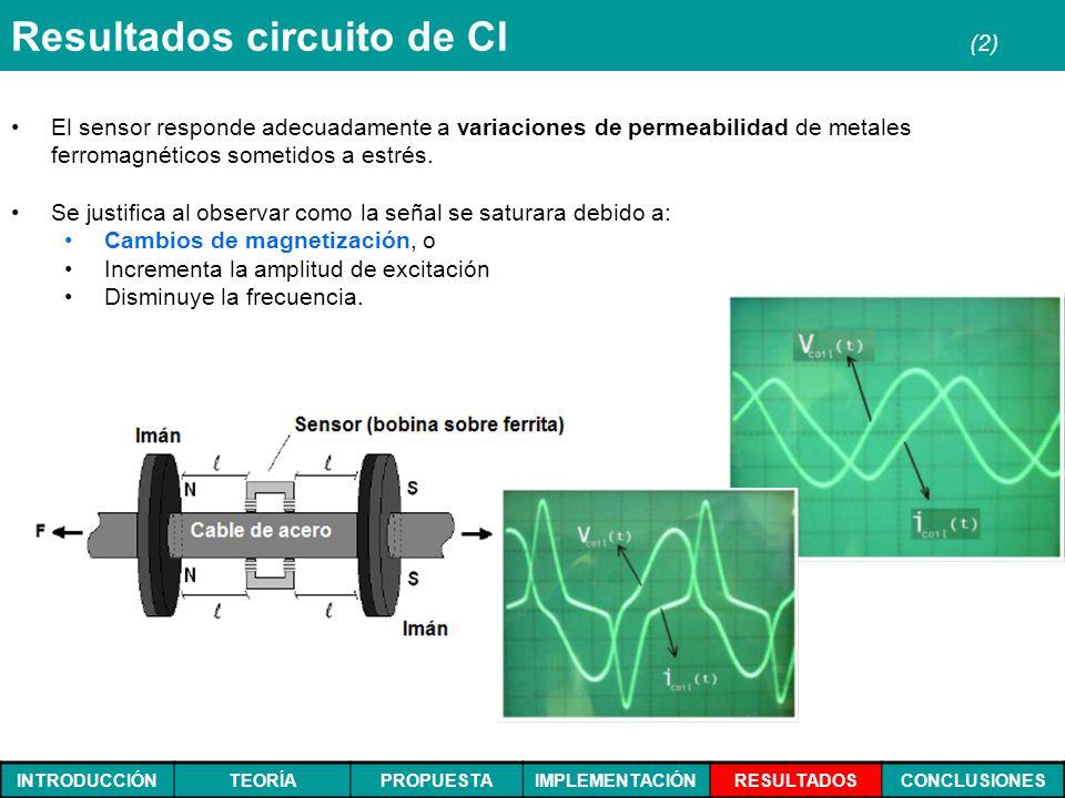 Resultados circuito de CI (2)