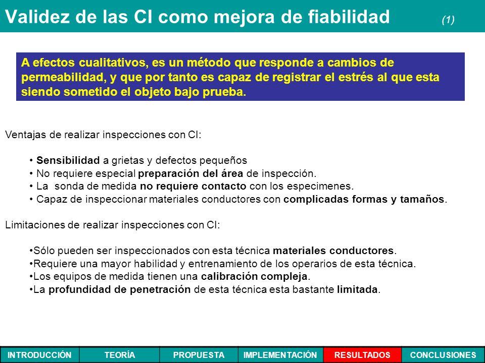 Validez de las CI como mejora de fiabilidad (1)