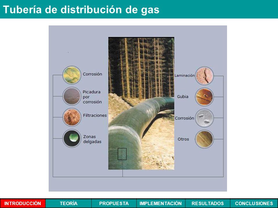 Tubería de distribución de gas