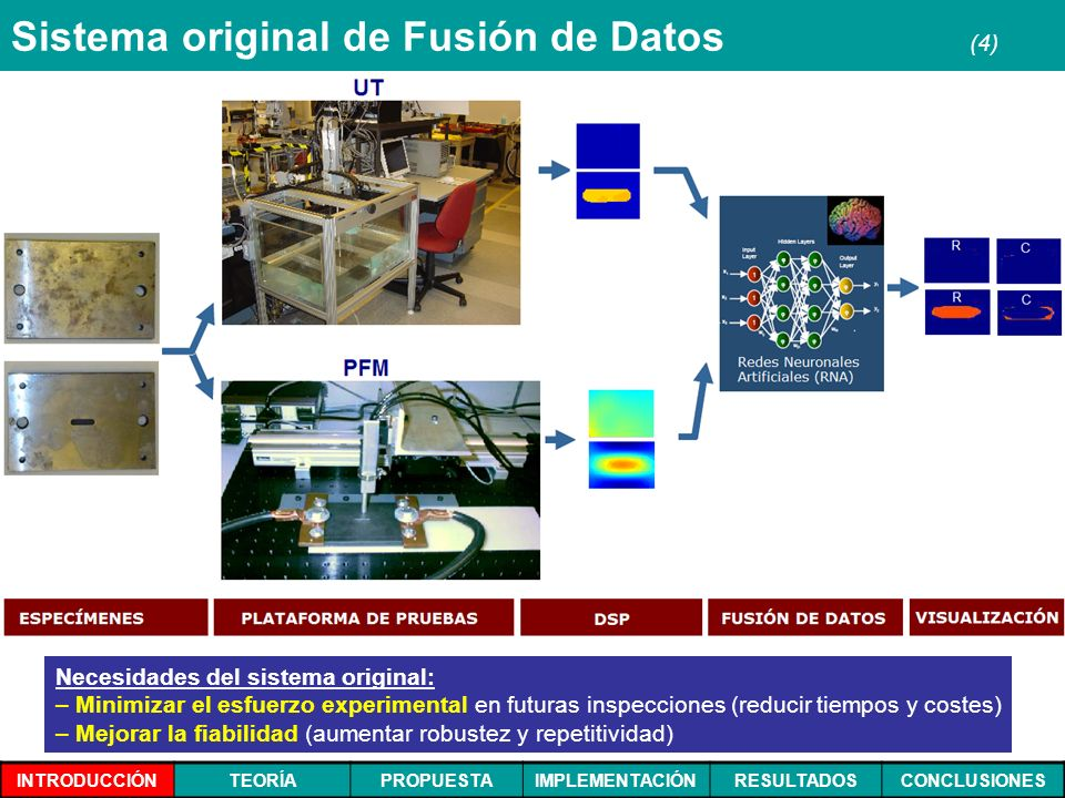 Sistema original de Fusión de Datos (4)