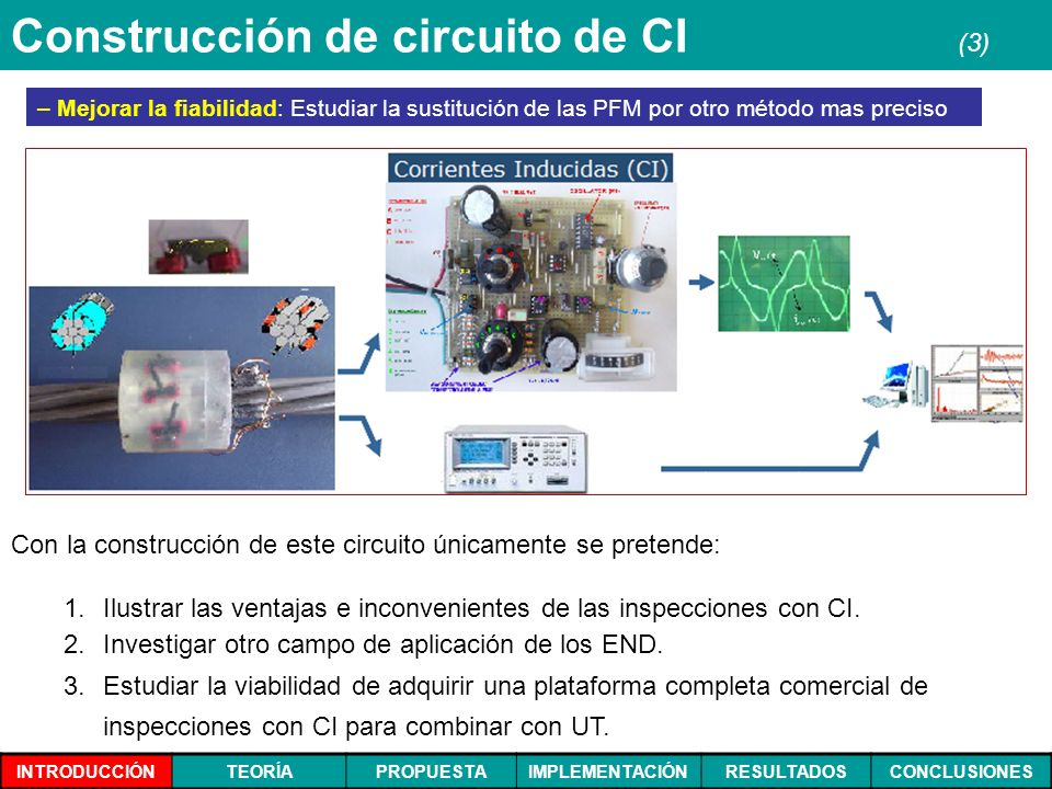 Construcción de circuito de CI (3)