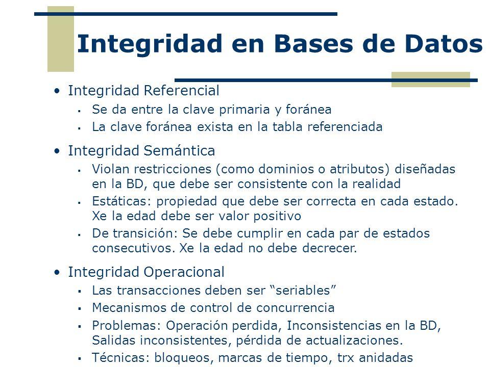Integridad en Bases de Datos