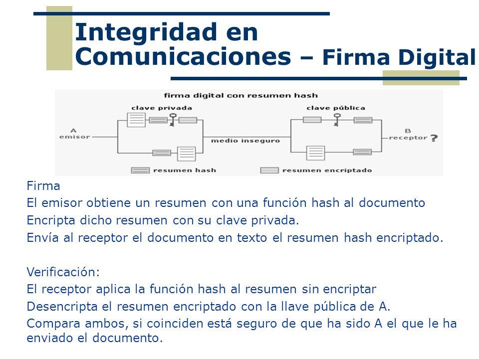 Integridad en Comunicaciones – Firma Digital