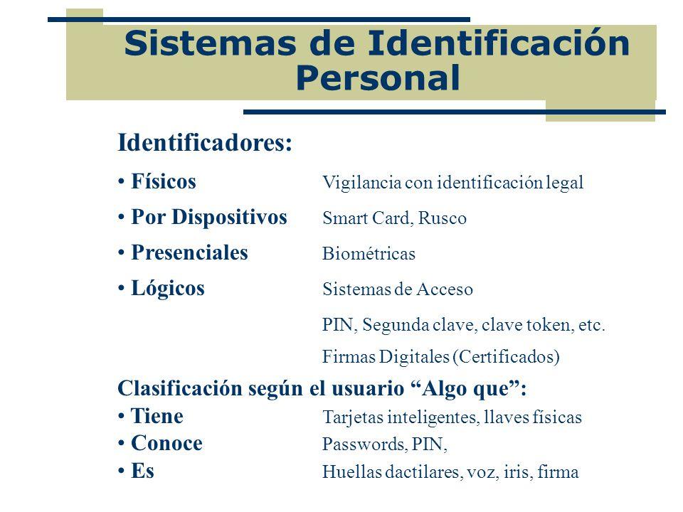 Sistemas de Identificación Personal
