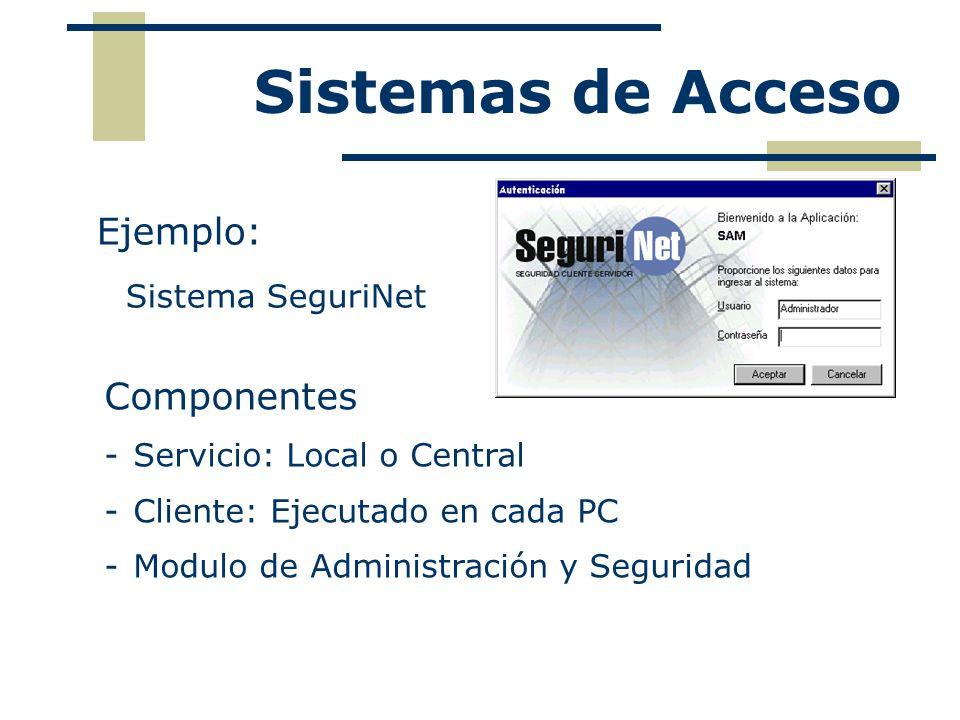 Sistemas de Acceso Ejemplo: Sistema SeguriNet Componentes