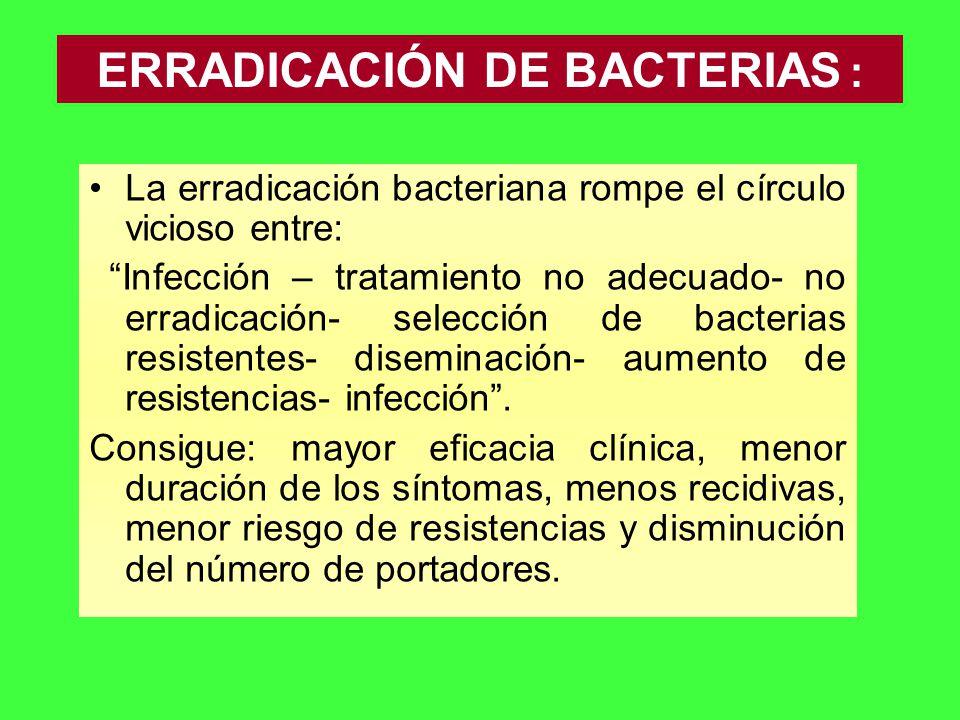 ERRADICACIÓN DE BACTERIAS :