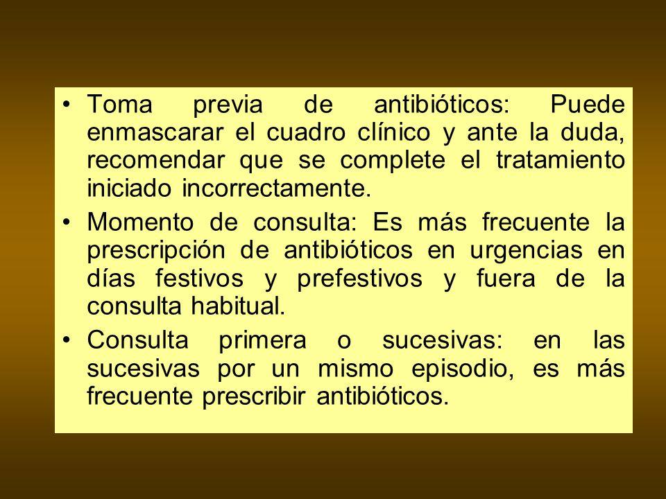 Toma previa de antibióticos: Puede enmascarar el cuadro clínico y ante la duda, recomendar que se complete el tratamiento iniciado incorrectamente.