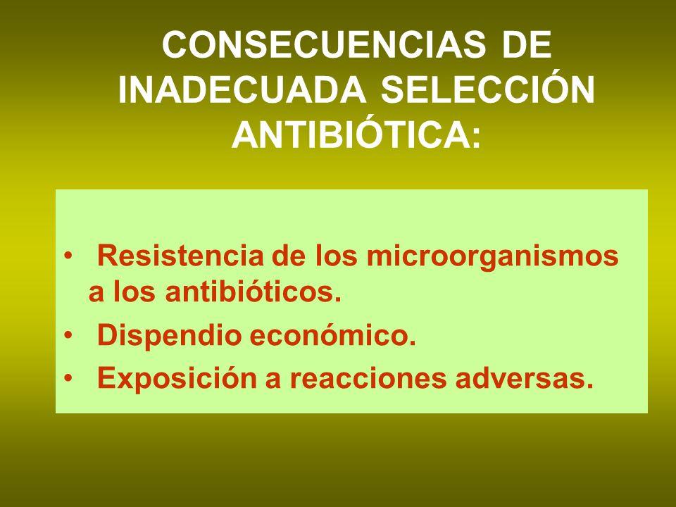 CONSECUENCIAS DE INADECUADA SELECCIÓN ANTIBIÓTICA: