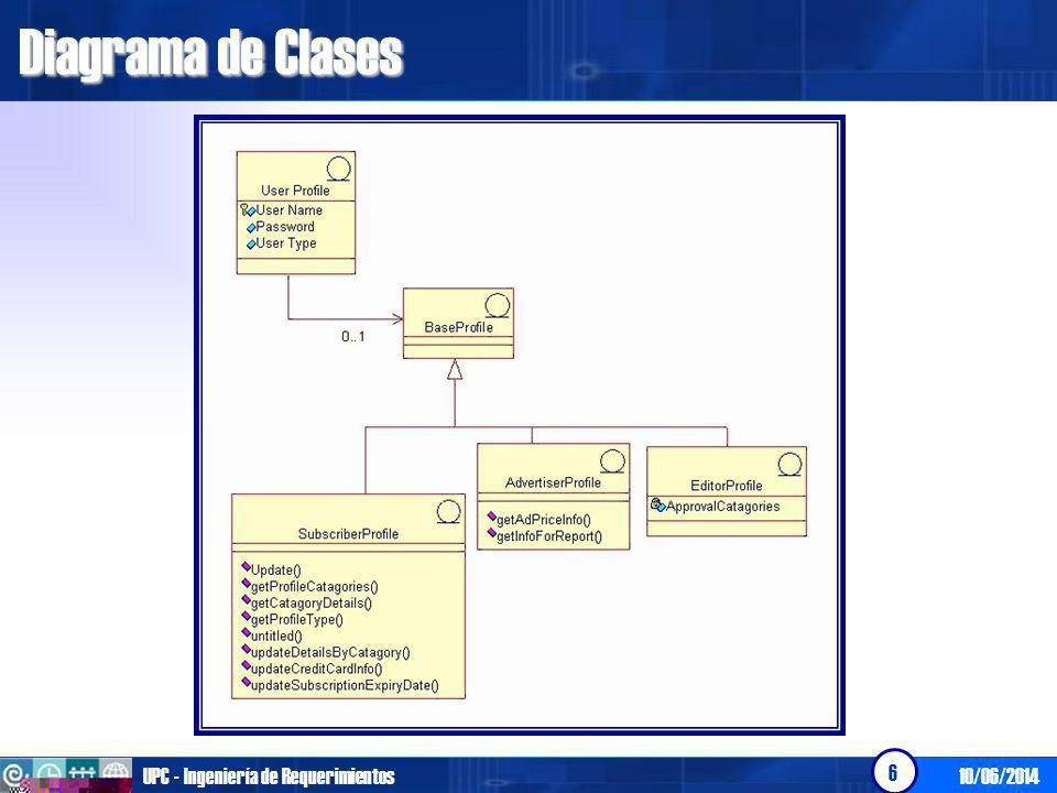 Diagrama de Clases UPC - Ingeniería de Requerimientos 01/04/2017