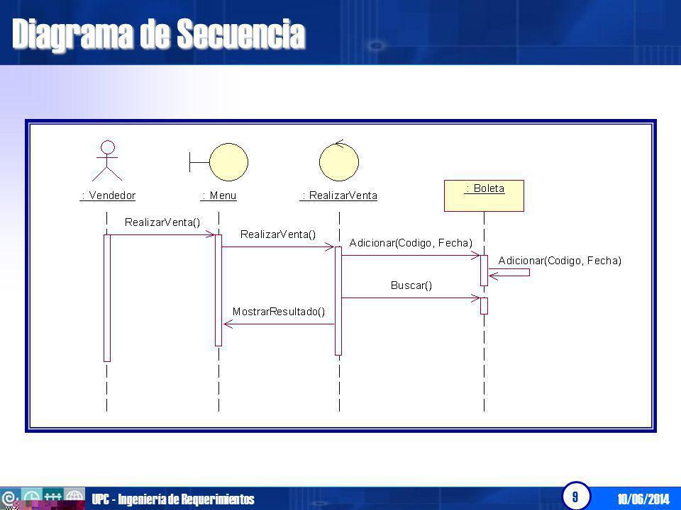 Diagrama de Secuencia UPC - Ingeniería de Requerimientos 01/04/2017