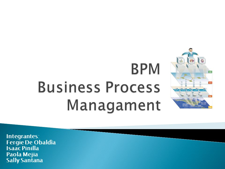 BPM Business Process Managament