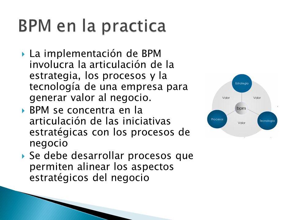 BPM en la practica