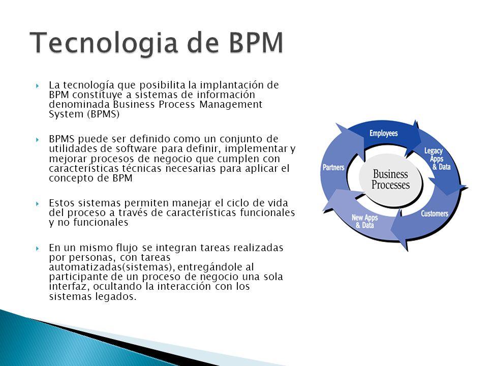 Tecnologia de BPM
