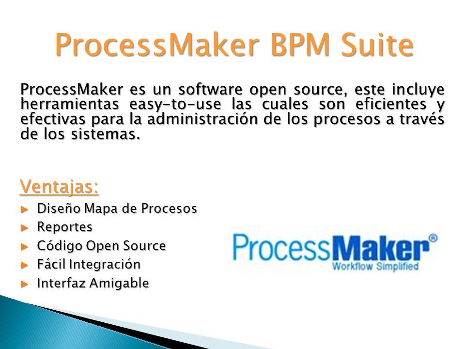 ProcessMaker BPM Suite