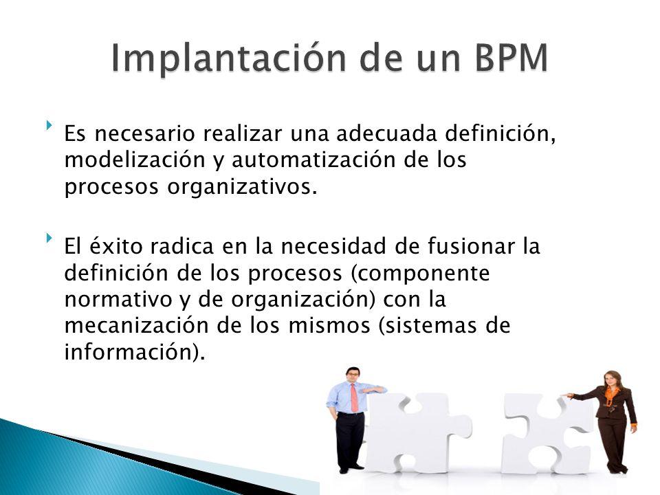 Implantación de un BPM Es necesario realizar una adecuada definición, modelización y automatización de los procesos organizativos.