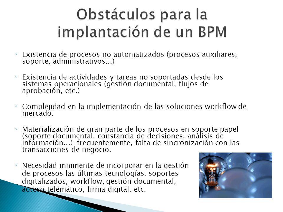 Obstáculos para la implantación de un BPM