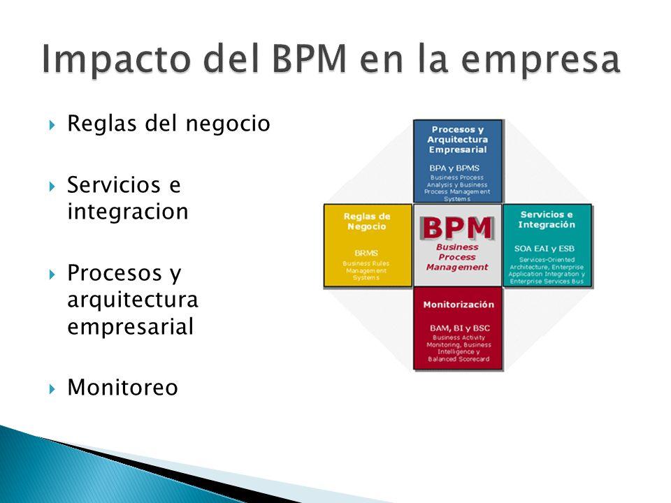 Impacto del BPM en la empresa