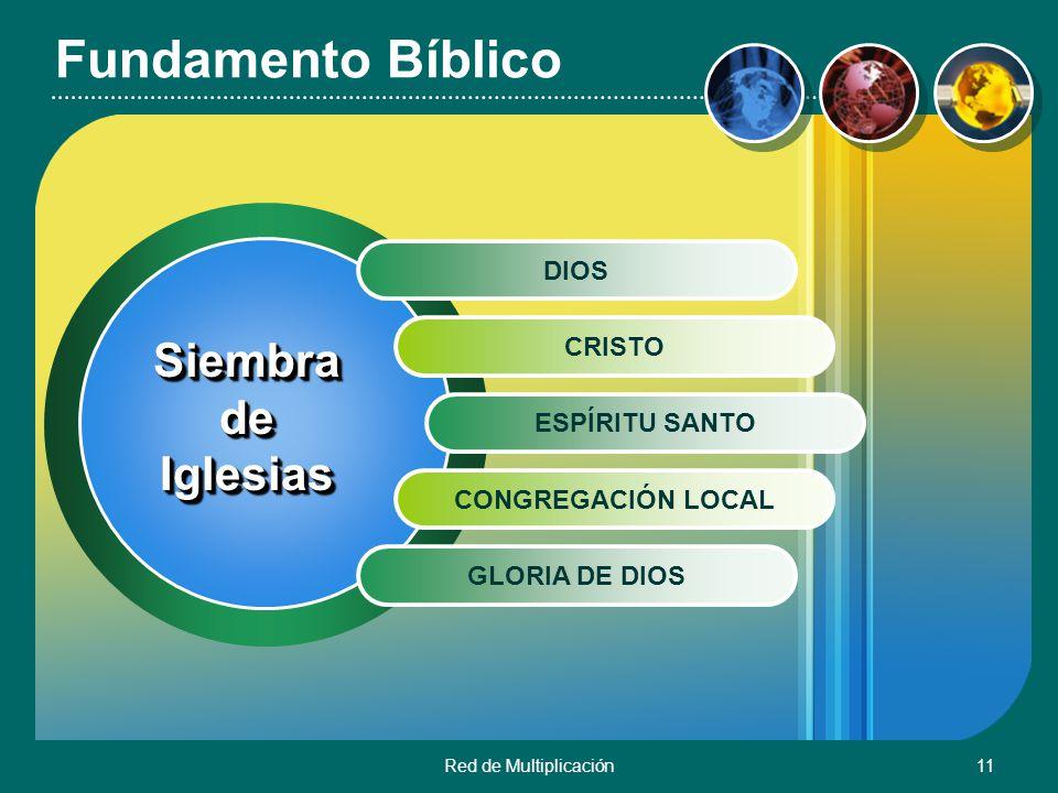 Fundamento Bíblico Siembra de Iglesias DIOS CRISTO ESPÍRITU SANTO