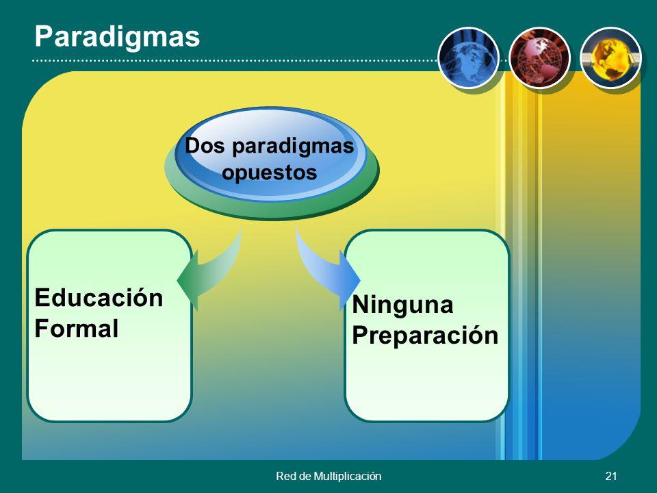 Paradigmas Educación Formal Ninguna Preparación Dos paradigmas