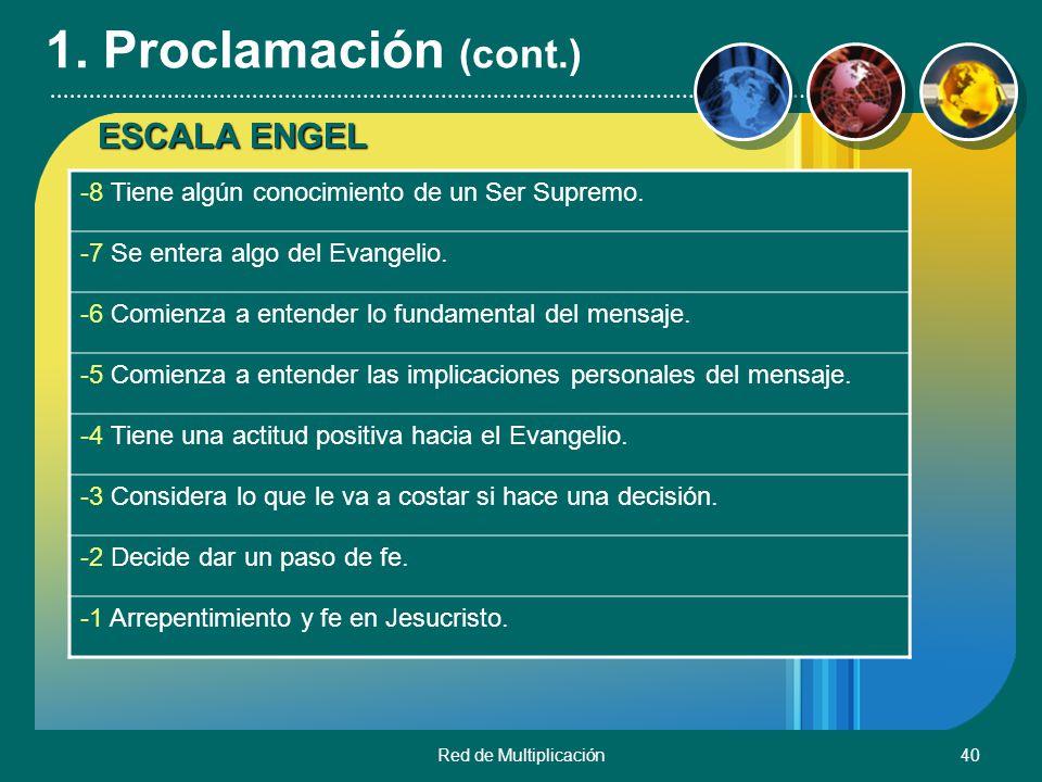 1. Proclamación (cont.) ESCALA ENGEL