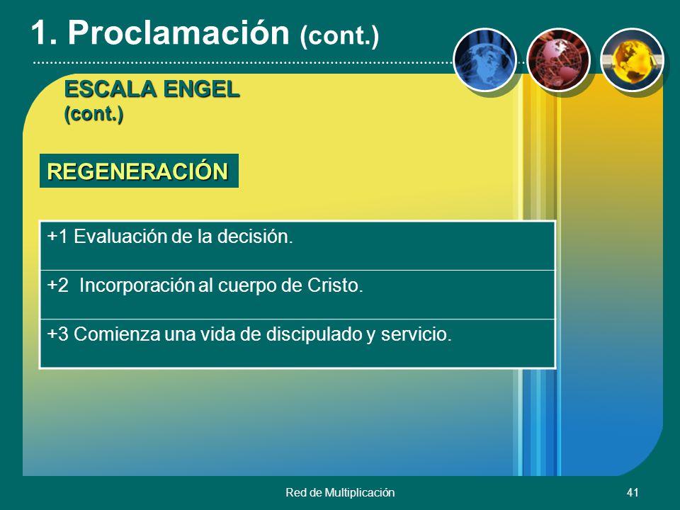 1. Proclamación (cont.) ESCALA ENGEL (cont.) REGENERACIÓN