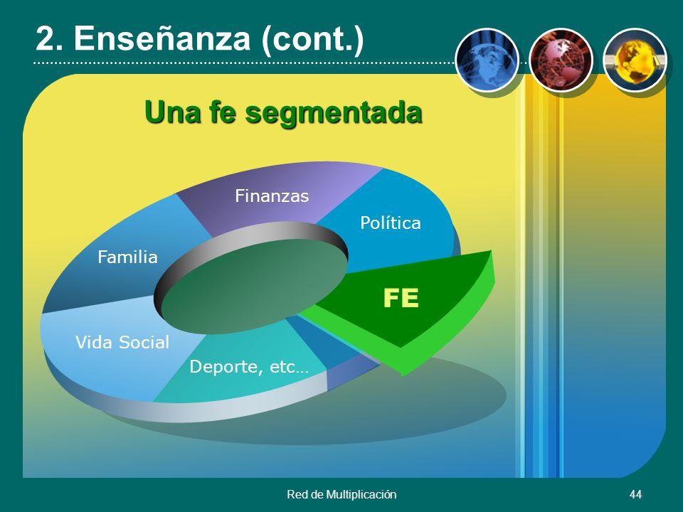 2. Enseñanza (cont.) Una fe segmentada FE Finanzas Política Familia