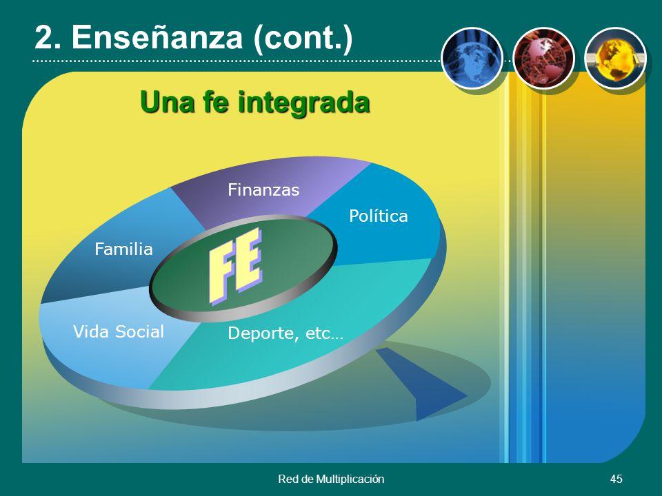 2. Enseñanza (cont.) FE Una fe integrada FE Finanzas Política Familia