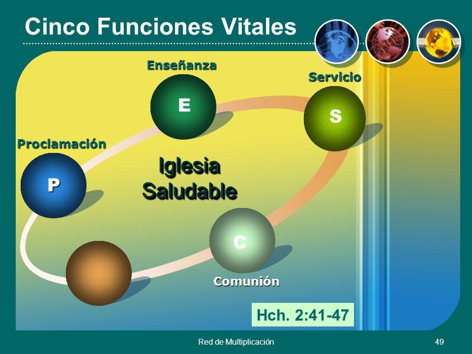Cinco Funciones Vitales