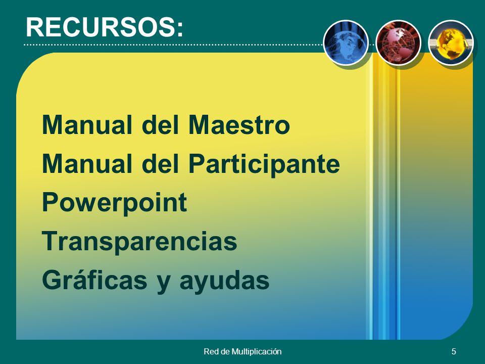 Manual del Participante Powerpoint Transparencias Gráficas y ayudas