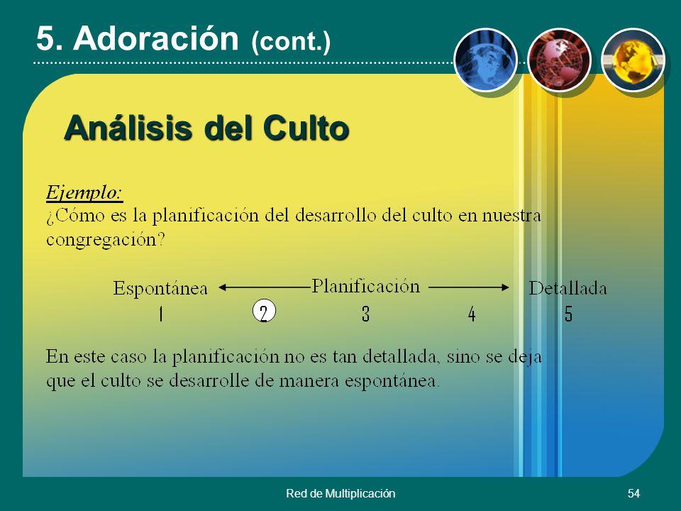 5. Adoración (cont.) Análisis del Culto Red de Multiplicación