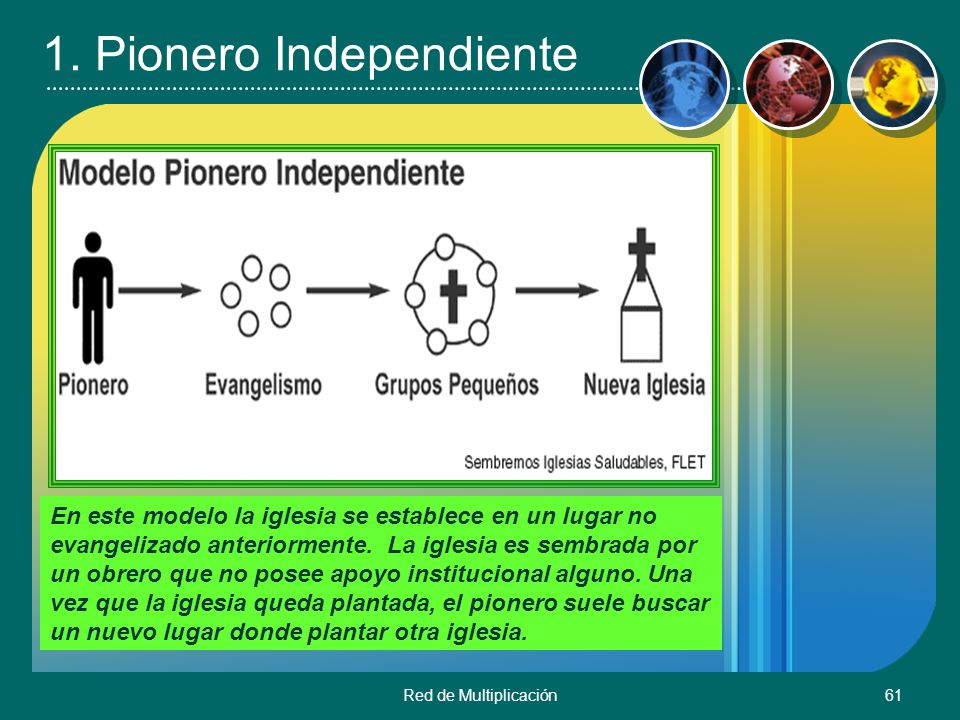 1. Pionero Independiente