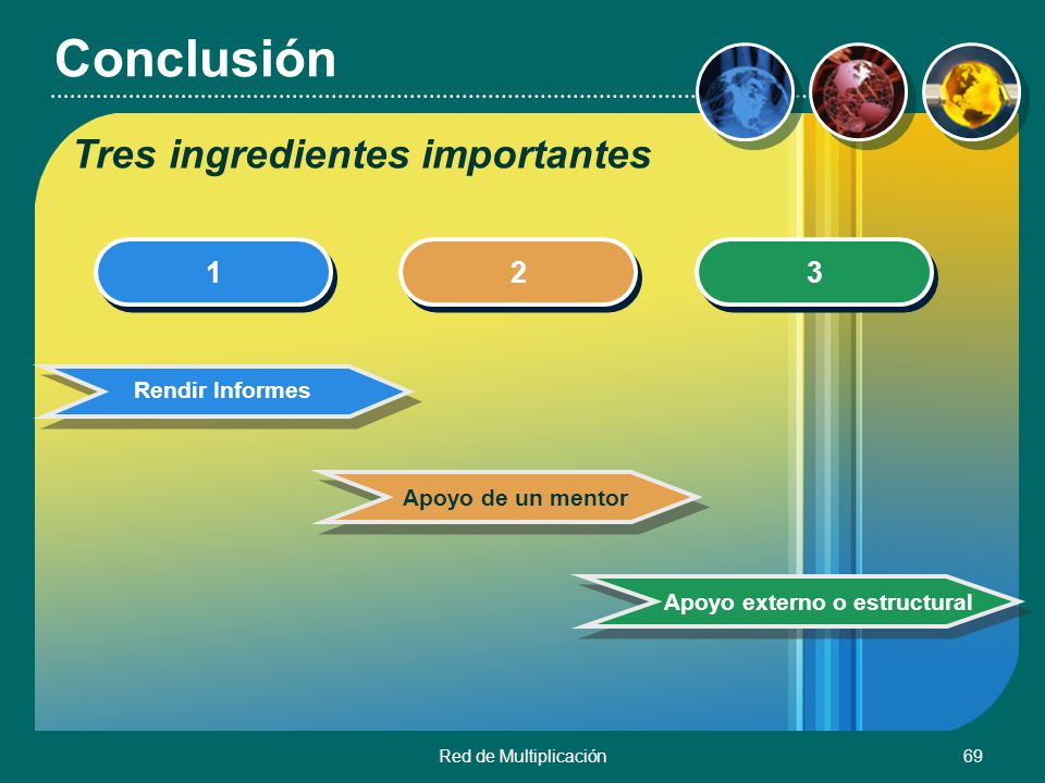 Conclusión Tres ingredientes importantes 1 2 3 Rendir Informes