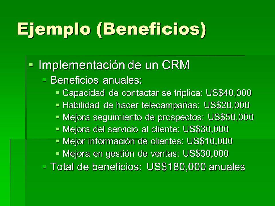 Ejemplo (Beneficios) Implementación de un CRM Beneficios anuales: