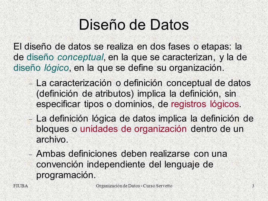 Organización de Datos - Curso Servetto
