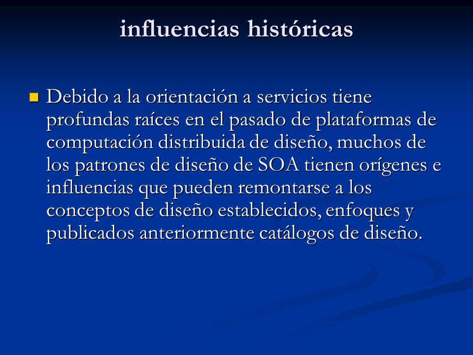 influencias históricas