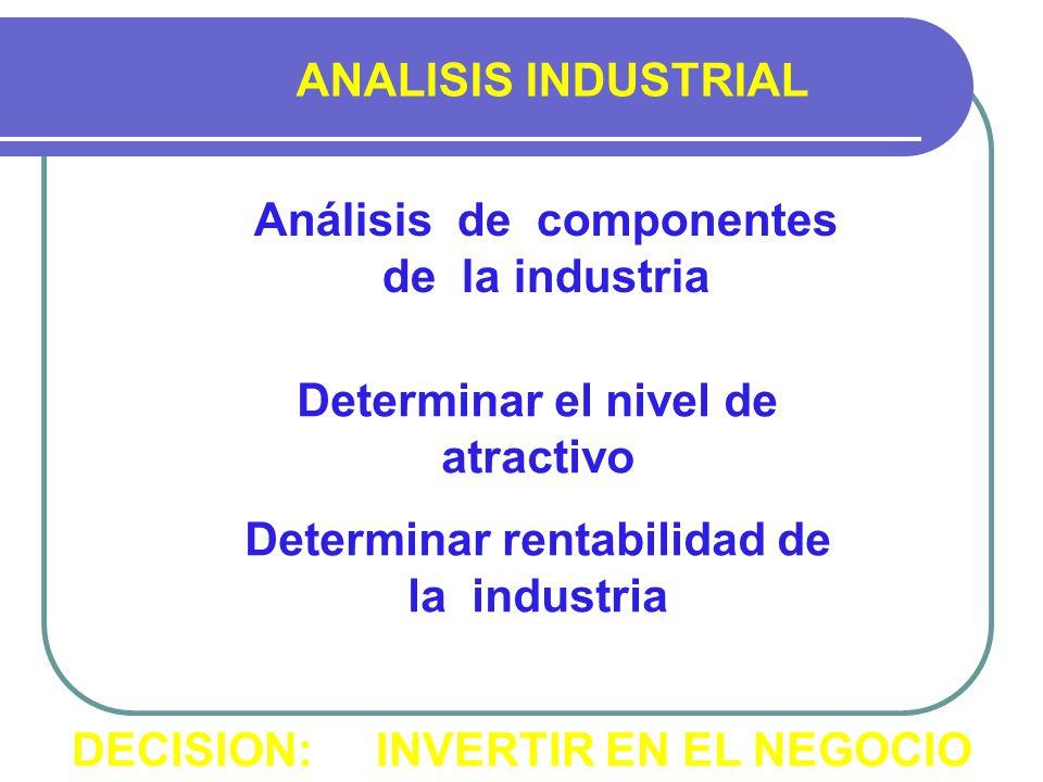 Análisis de componentes de la industria
