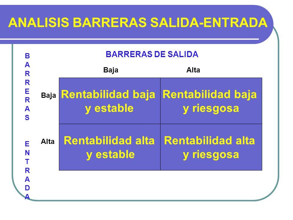ANALISIS BARRERAS SALIDA-ENTRADA