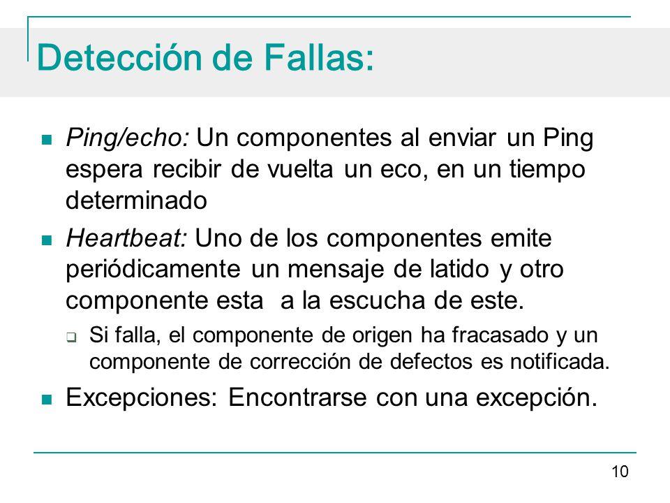 Detección de Fallas: Ping/echo: Un componentes al enviar un Ping espera recibir de vuelta un eco, en un tiempo determinado.