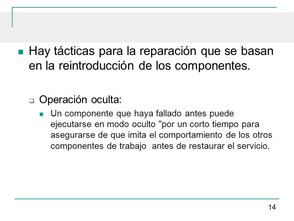 Hay tácticas para la reparación que se basan en la reintroducción de los componentes.