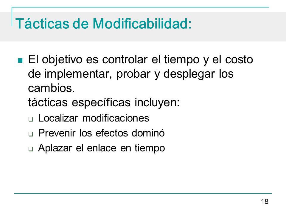 Tácticas de Modificabilidad: