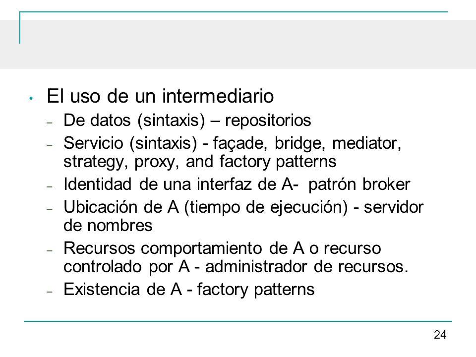 El uso de un intermediario