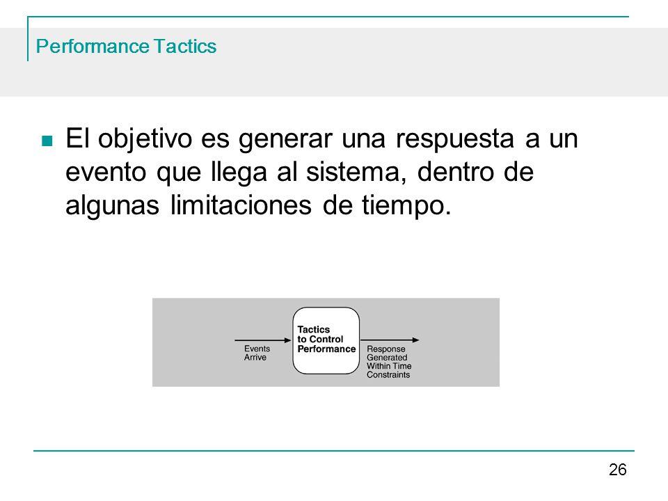 Performance Tactics El objetivo es generar una respuesta a un evento que llega al sistema, dentro de algunas limitaciones de tiempo.