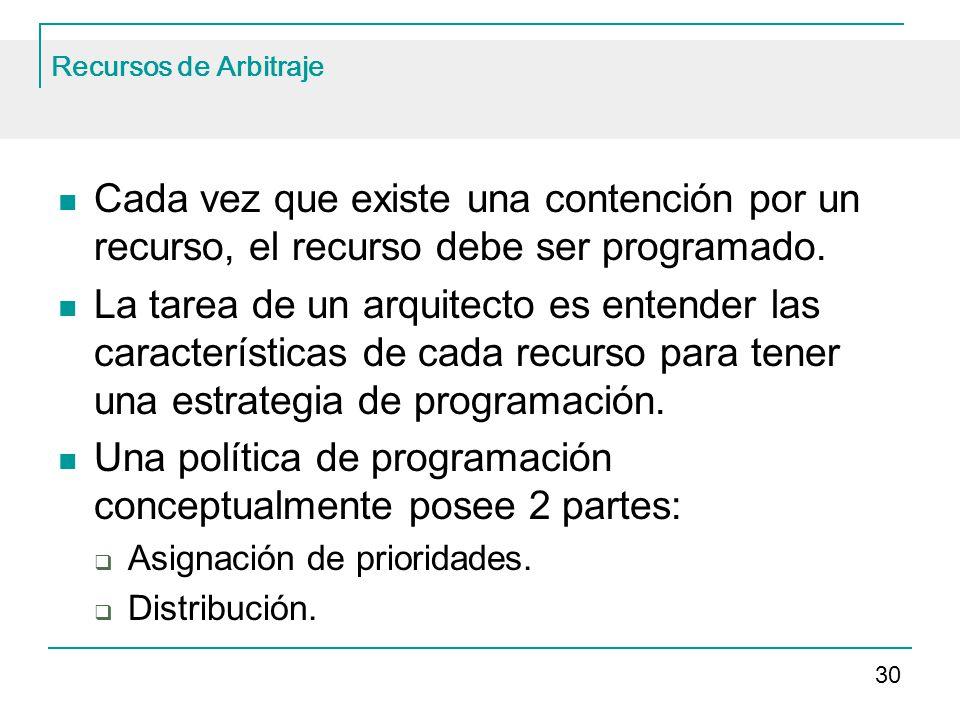 Una política de programación conceptualmente posee 2 partes: