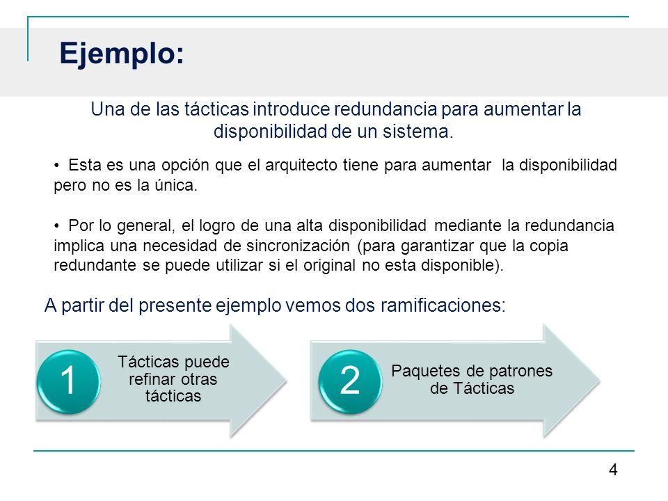 Ejemplo: A partir del presente ejemplo vemos dos ramificaciones: