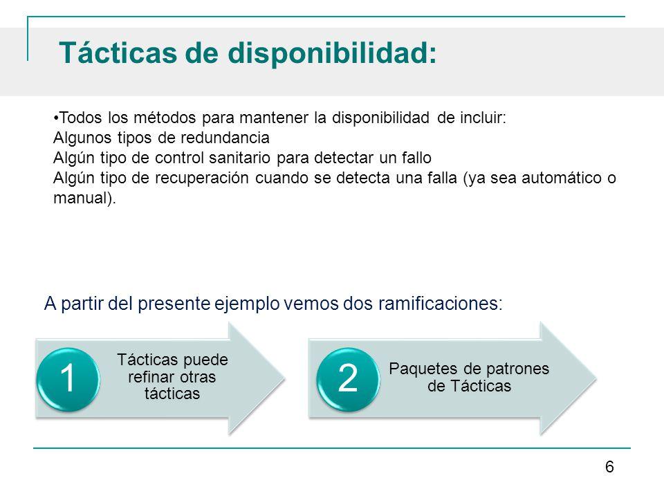 Tácticas de disponibilidad: