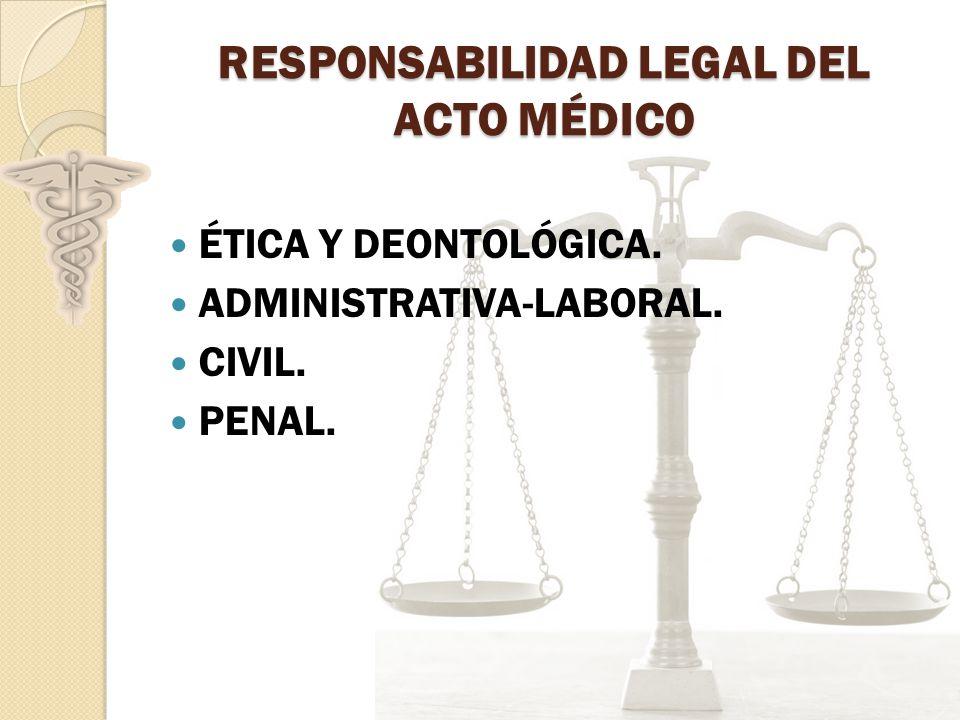 RESPONSABILIDAD LEGAL DEL ACTO MÉDICO