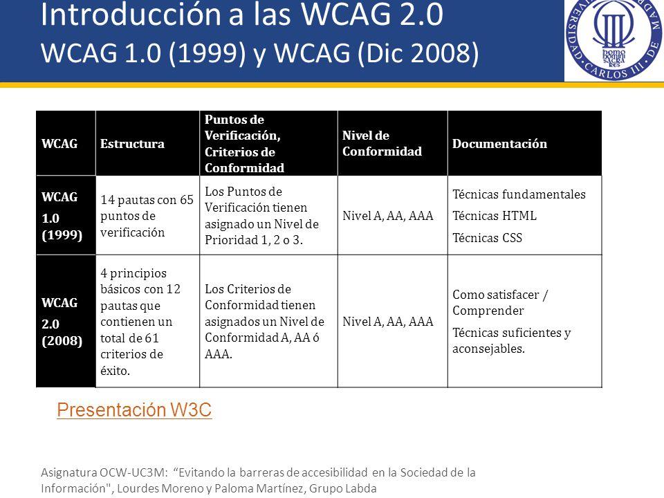 Introducción a las WCAG 2.0 WCAG 1.0 (1999) y WCAG (Dic 2008)