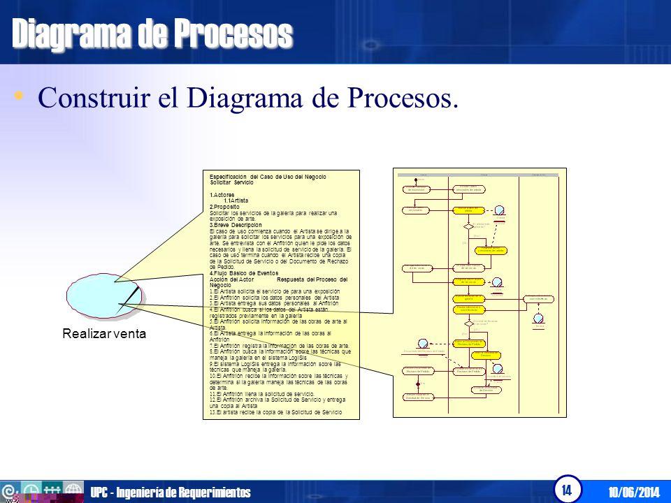 Diagrama de Procesos Construir el Diagrama de Procesos.